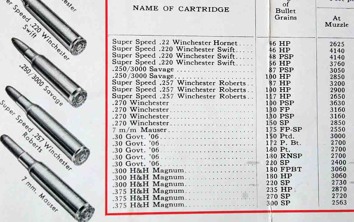 "This brochure calls the ammunition "".257 Winchester Roberts,"" but the rifle is stamped "".257 Roberts."""